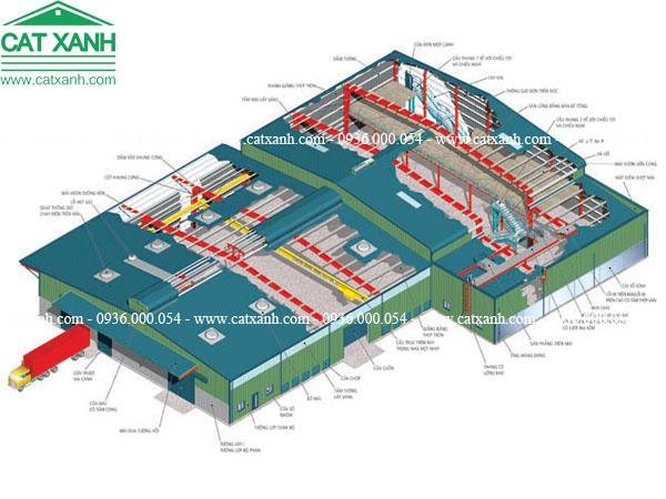 Thiết kế xây dựng nhà xưởng thép tiền chế tại Đồng Nai